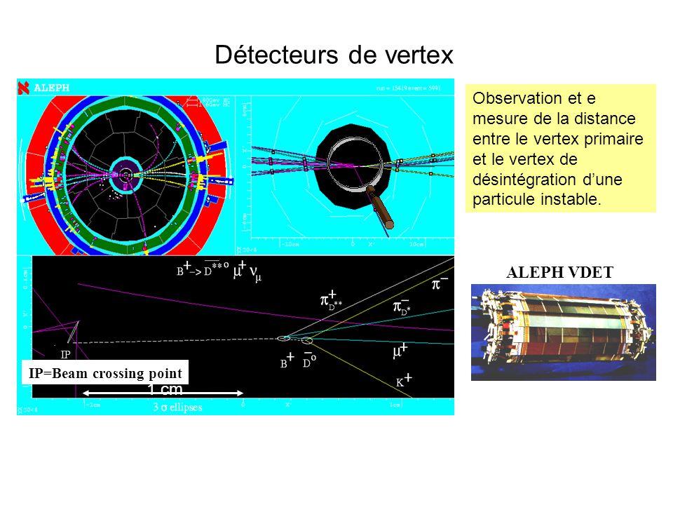 Détecteurs de vertex IP=Beam crossing point 1 cm ALEPH VDET Observation et e mesure de la distance entre le vertex primaire et le vertex de désintégra