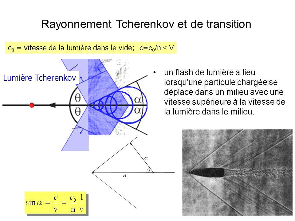 Rayonnement Tcherenkov et de transition un flash de lumière a lieu lorsqu'une particule chargée se déplace dans un milieu avec une vitesse supérieure