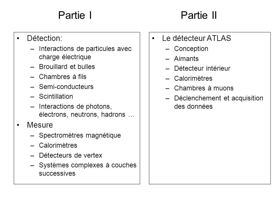 Partie I Partie II Détection: –Interactions de particules avec charge électrique –Brouillard et bulles –Chambres à fils –Semi-conducteurs –Scintillati