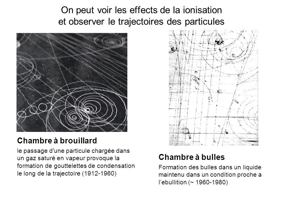 On peut voir les effects de la ionisation et observer le trajectoires des particules Chambre à brouillard le passage d'une particule chargée dans un g