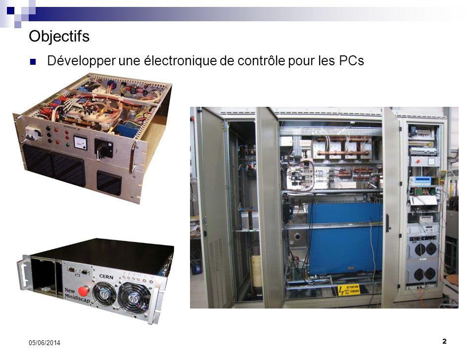 2 05/06/2014 Objectifs Développer une électronique de contrôle pour les PCs