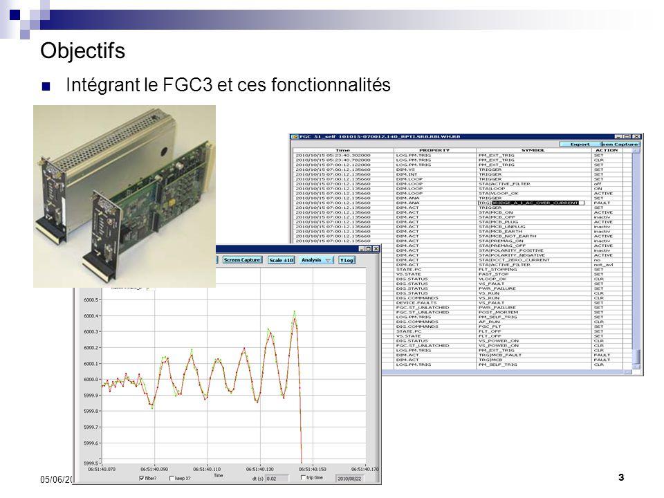 3 05/06/2014 Objectifs Intégrant le FGC3 et ces fonctionnalités