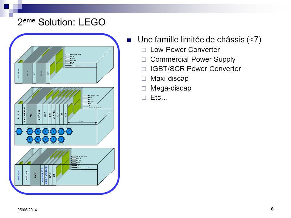 8 05/06/2014 2 ème Solution: LEGO Une famille limitée de châssis (<7) Low Power Converter Commercial Power Supply IGBT/SCR Power Converter Maxi-discap