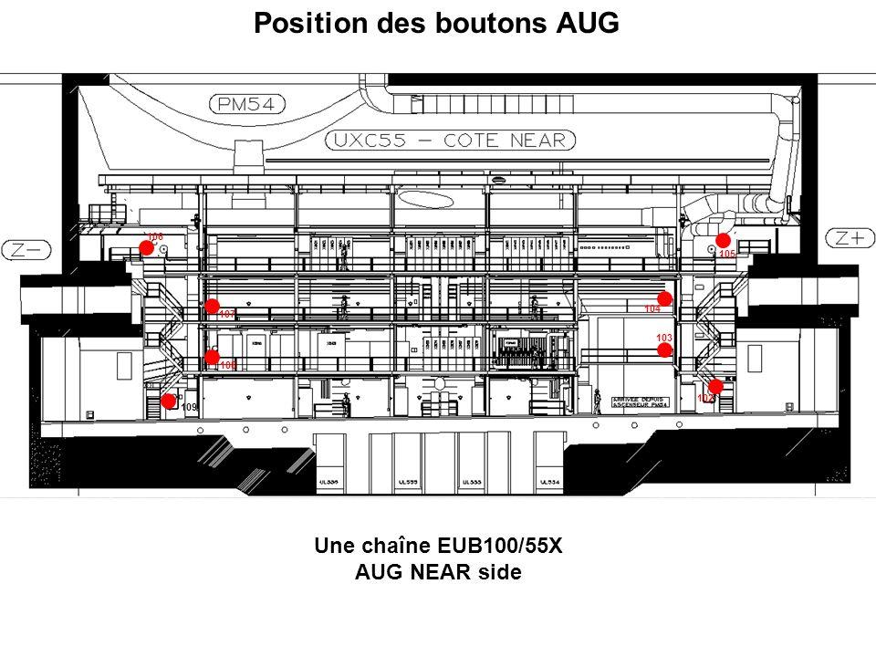 Une chaîne EUB100/55X AUG NEAR side 102 103 104 105 106 107 108 109 Position des boutons AUG