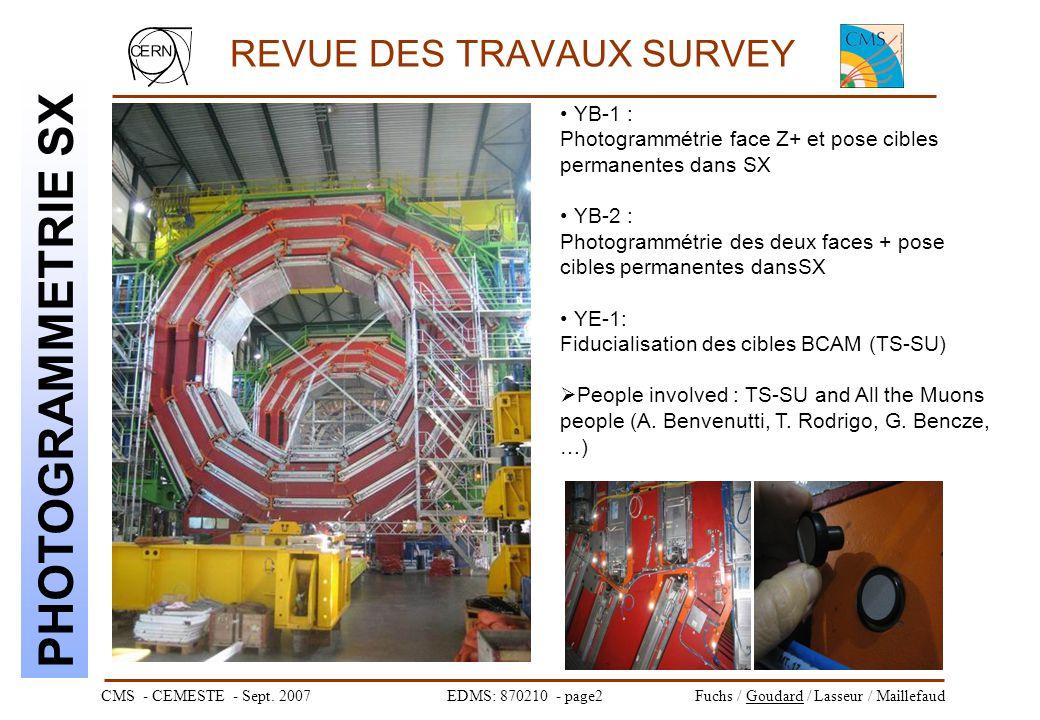 CMS - CEMESTE - Sept. 2007EDMS: 870210 - page2Fuchs / Goudard / Lasseur / Maillefaud REVUE DES TRAVAUX SURVEY PHOTOGRAMMETRIE SX YB-1 : Photogrammétri