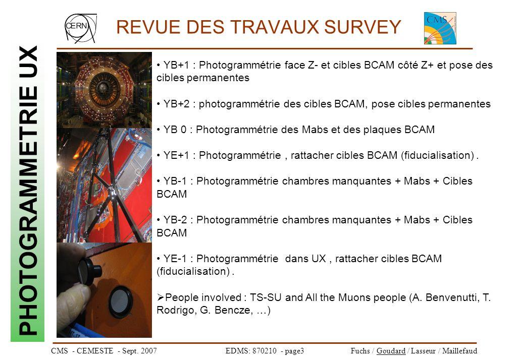 CMS - CEMESTE - Sept. 2007EDMS: 870210 - page3Fuchs / Goudard / Lasseur / Maillefaud REVUE DES TRAVAUX SURVEY PHOTOGRAMMETRIE UX YB+1 : Photogrammétri
