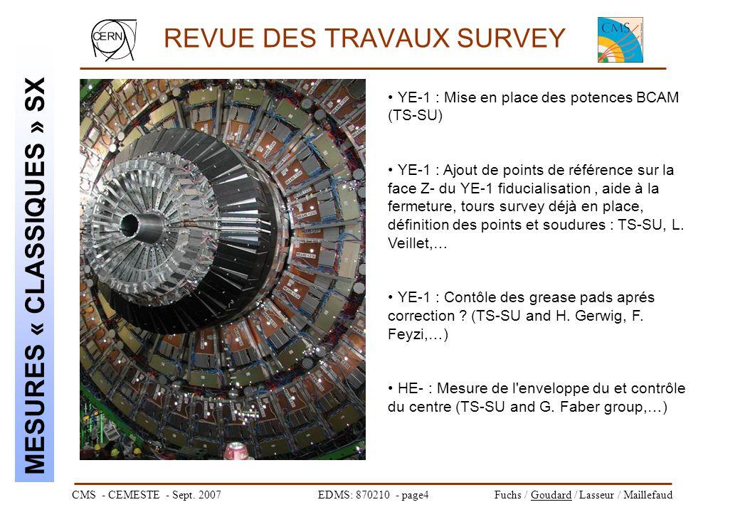 CMS - CEMESTE - Sept. 2007EDMS: 870210 - page4Fuchs / Goudard / Lasseur / Maillefaud REVUE DES TRAVAUX SURVEY MESURES « CLASSIQUES » SX YE-1 : Mise en