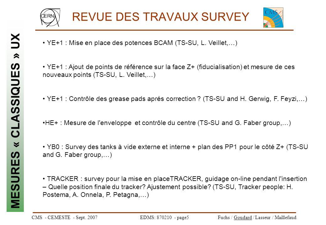 CMS - CEMESTE - Sept. 2007EDMS: 870210 - page5Fuchs / Goudard / Lasseur / Maillefaud REVUE DES TRAVAUX SURVEY MESURES « CLASSIQUES » UX YE+1 : Mise en