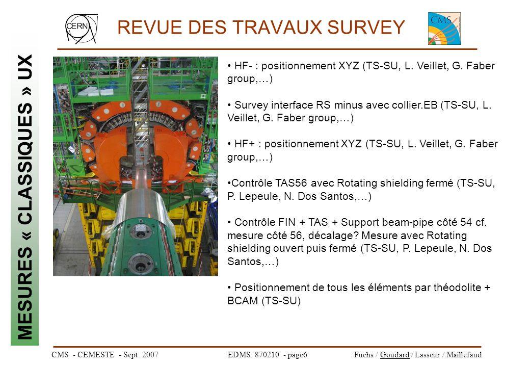 CMS - CEMESTE - Sept. 2007EDMS: 870210 - page6Fuchs / Goudard / Lasseur / Maillefaud REVUE DES TRAVAUX SURVEY MESURES « CLASSIQUES » UX HF- : position