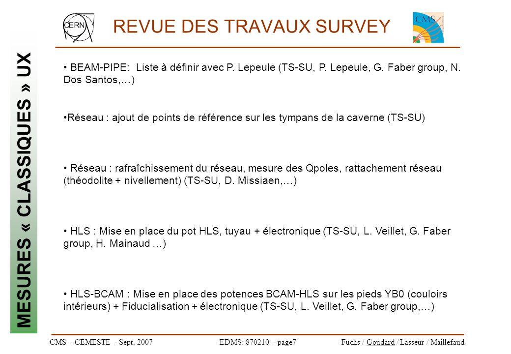 CMS - CEMESTE - Sept. 2007EDMS: 870210 - page7Fuchs / Goudard / Lasseur / Maillefaud REVUE DES TRAVAUX SURVEY BEAM-PIPE: Liste à définir avec P. Lepeu