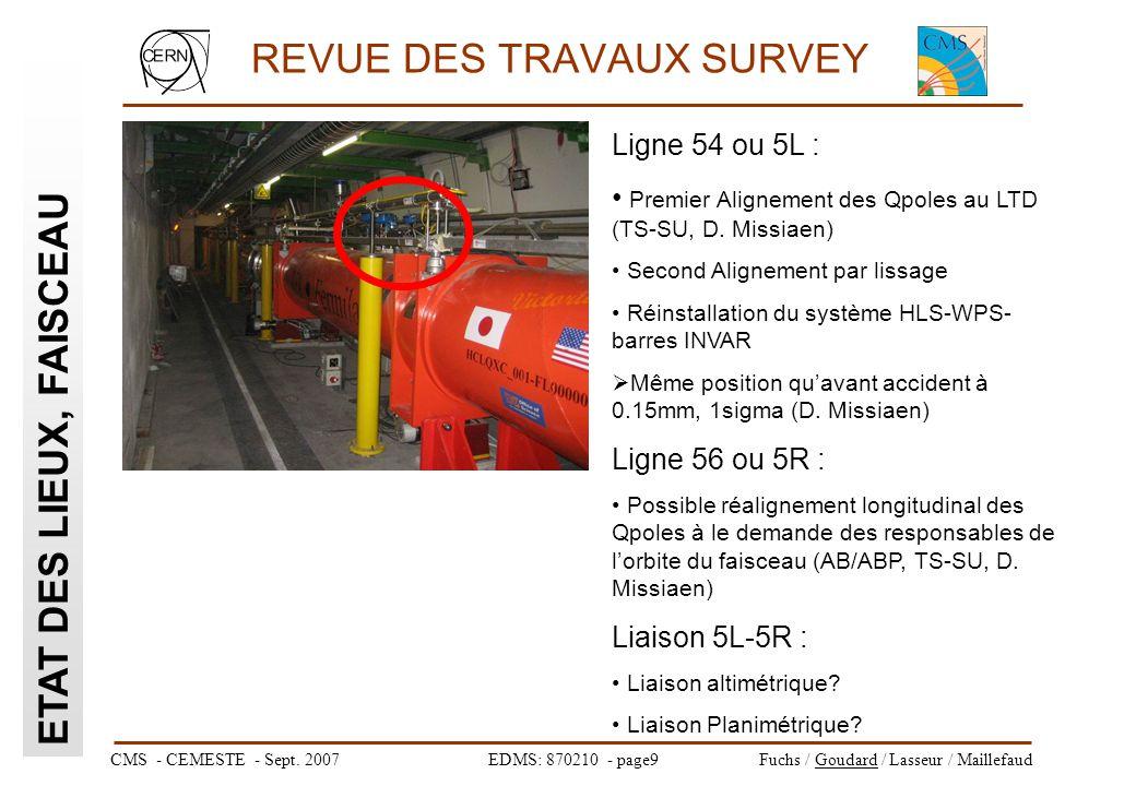 CMS - CEMESTE - Sept. 2007EDMS: 870210 - page9Fuchs / Goudard / Lasseur / Maillefaud REVUE DES TRAVAUX SURVEY ETAT DES LIEUX, FAISCEAU Ligne 54 ou 5L