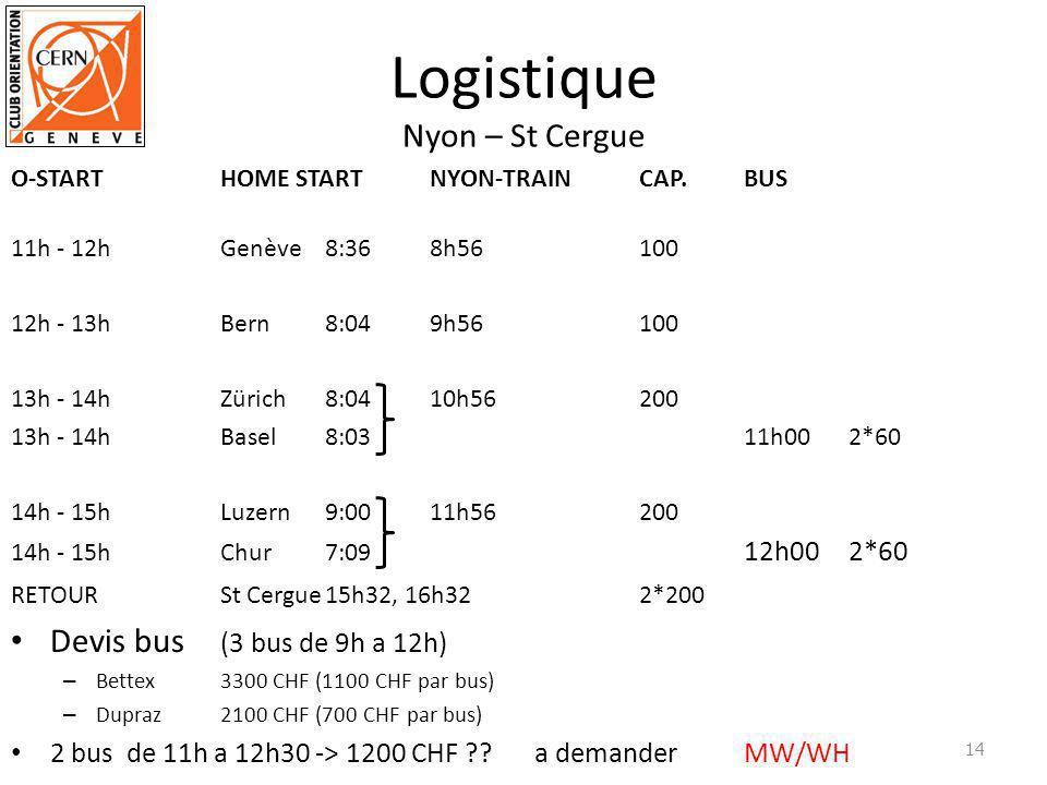 Logistique Nyon – St Cergue O-START HOME START NYON-TRAINCAP.BUS 11h - 12h Genève 8:368h56100 12h - 13h Bern8:049h56100 13h - 14h Zürich 8:04 10h56200 13h - 14h Basel 8:03 11h002*60 14h - 15h Luzern 9:0011h56200 14h - 15h Chur 7:09 12h002*60 RETOURSt Cergue15h32, 16h322*200 Devis bus (3 bus de 9h a 12h) – Bettex3300 CHF (1100 CHF par bus) – Dupraz2100 CHF (700 CHF par bus) 2 bus de 11h a 12h30 -> 1200 CHF a demanderMW/WH 14