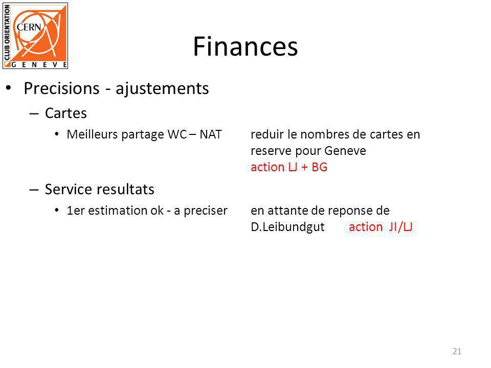 Finances Precisions - ajustements – Cartes Meilleurs partage WC – NAT reduir le nombres de cartes en reserve pour Geneve action LJ + BG – Service resultats 1er estimation ok - a preciseren attante de reponse de D.Leibundgut action JI/LJ 21