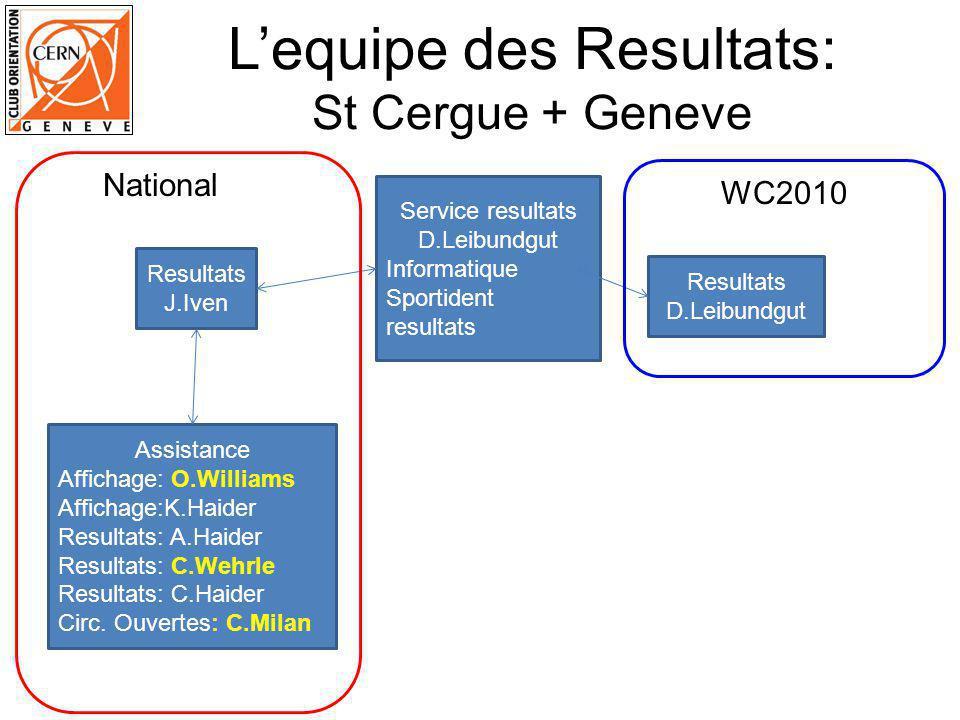 Lequipe des Resultats: St Cergue + Geneve Service resultats D.Leibundgut Informatique Sportident resultats Resultats J.Iven Resultats D.Leibundgut Assistance Affichage: O.Williams Affichage:K.Haider Resultats: A.Haider Resultats: C.Wehrle Resultats: C.Haider Circ.