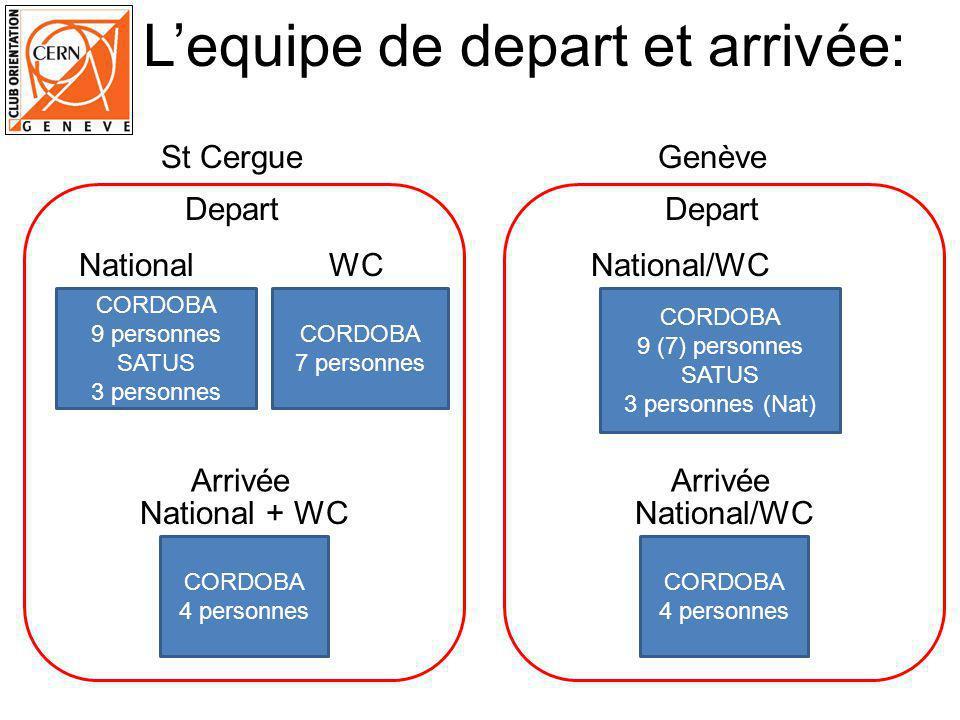 Lequipe de depart et arrivée: CORDOBA 9 personnes SATUS 3 personnes WCNational CORDOBA 7 personnes CORDOBA 4 personnes National + WC St Cergue Depart Arrivée CORDOBA 9 (7) personnes SATUS 3 personnes (Nat) National/WC CORDOBA 4 personnes National/WC Genève Depart Arrivée