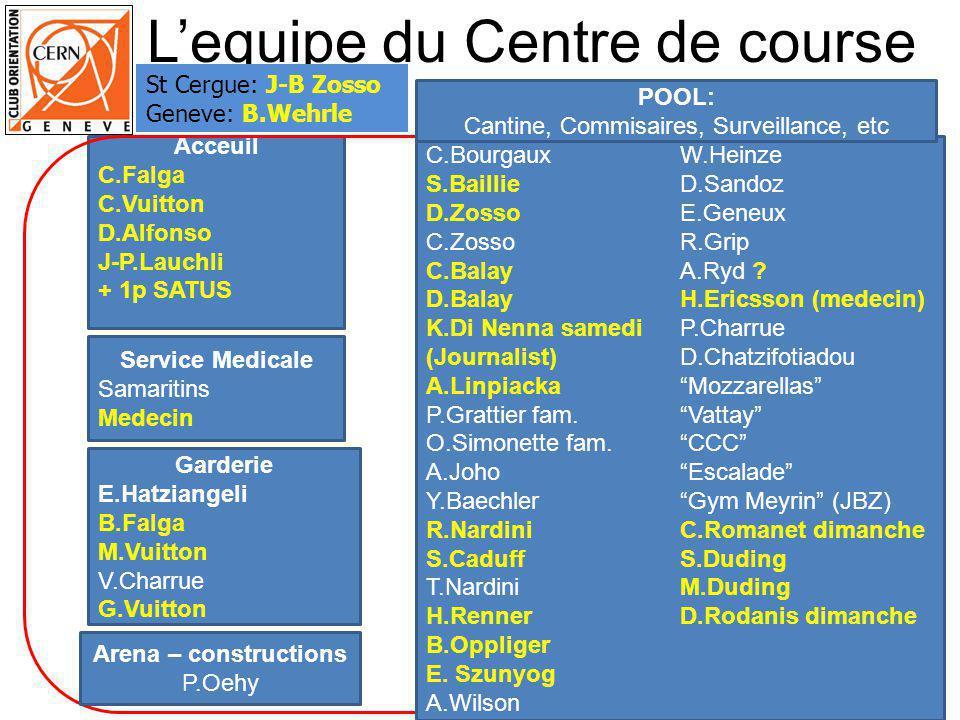 Lequipe du Centre de course Service Medicale Samaritins Medecin Acceuil C.Falga C.Vuitton D.Alfonso J-P.Lauchli + 1p SATUS Garderie E.Hatziangeli B.Falga M.Vuitton V.Charrue G.Vuitton C.Bourgaux S.Baillie D.Zosso C.Zosso C.Balay D.Balay K.Di Nenna samedi (Journalist) A.Linpiacka P.Grattier fam.