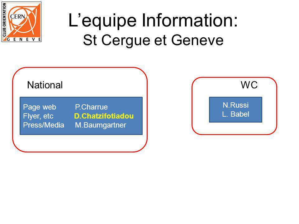 Lequipe Information: St Cergue et Geneve Page web P.Charrue Flyer, etc D.Chatzifotiadou Press/Media M.Baumgartner N.Russi L. Babel WCNational