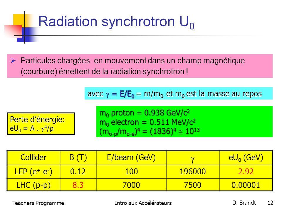Teachers ProgrammeIntro aux Accélérateurs D. Brandt 12 Radiation synchrotron U 0 Particules chargées en mouvement dans un champ magnétique (courbure)