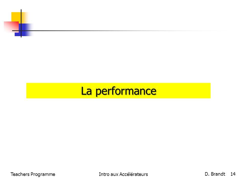 Teachers ProgrammeIntro aux Accélérateurs D. Brandt 14 La performance