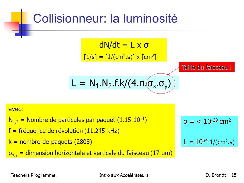 Collisionneur: la luminosité dN/dt = L x σ [1/s] = [1/(cm 2.s)] x [cm 2 ] L = N 1.N 2.f.k/(4.π.σ x.σ y ) avec: N 1,2 = Nombre de particules par paquet