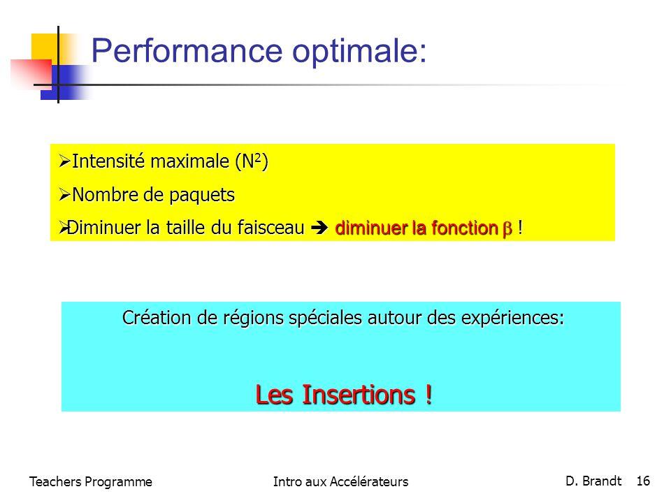 Performance optimale: Intensité maximale (N 2 ) Intensité maximale (N 2 ) Nombre de paquets Nombre de paquets Diminuer la taille du faisceau diminuer