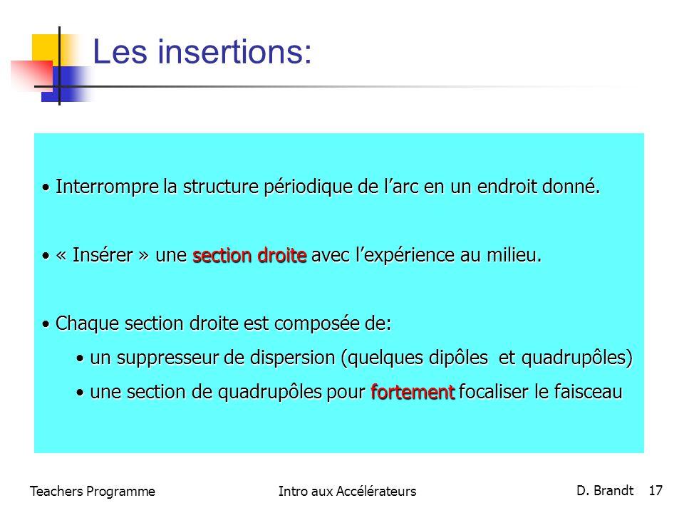 Les insertions: Interrompre la structure périodique de larc en un endroit donné. Interrompre la structure périodique de larc en un endroit donné. « In