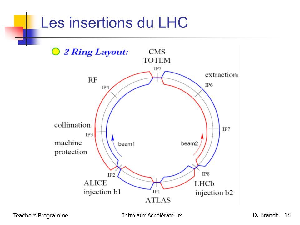 Les insertions du LHC Teachers Programme D. Brandt 18 Intro aux Accélérateurs