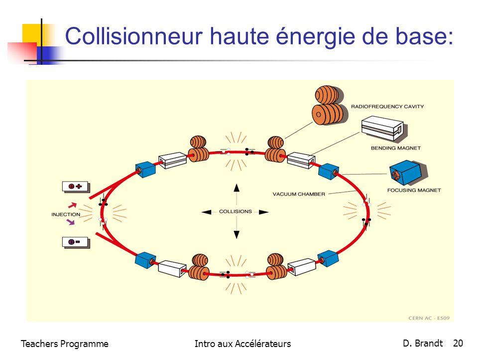 Teachers ProgrammeIntro aux Accélérateurs D. Brandt 20 Collisionneur haute énergie de base: