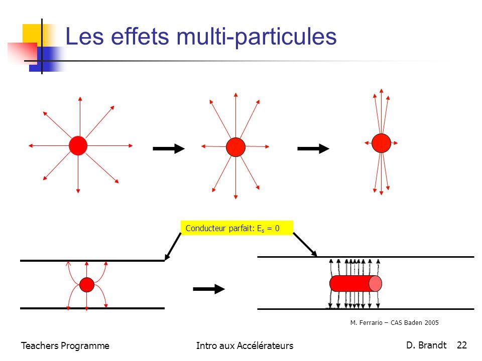 Les effets multi-particules Conducteur parfait: E s = 0 M. Ferrario – CAS Baden 2005 Teachers Programme D. Brandt 22 Intro aux Accélérateurs