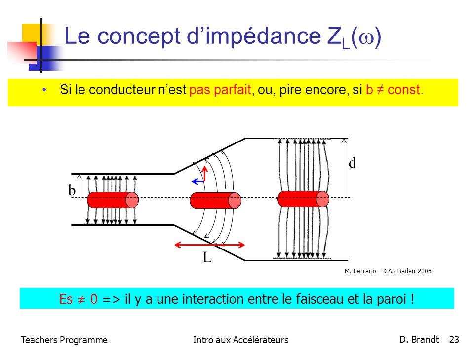 Le concept dimpédance Z L ( ) Si le conducteur nest pas parfait, ou, pire encore, si b const. L d b Es 0 => il y a une interaction entre le faisceau e