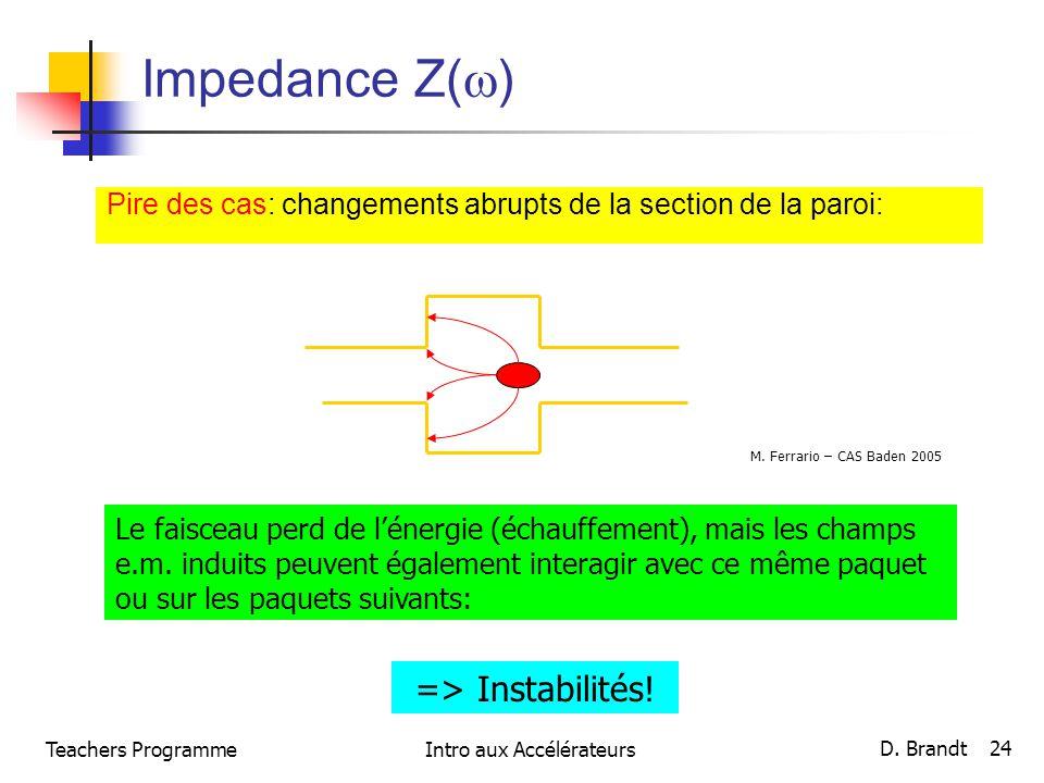 Impedance Z( ) Pire des cas: changements abrupts de la section de la paroi: Le faisceau perd de lénergie (échauffement), mais les champs e.m. induits