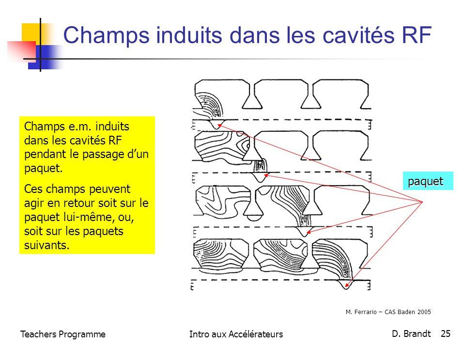 Champs induits dans les cavités RF M. Ferrario – CAS Baden 2005 Champs e.m. induits dans les cavités RF pendant le passage dun paquet. Ces champs peuv