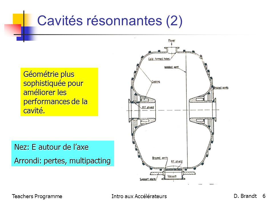 Cavités résonnantes (2) Géométrie plus sophistiquée pour améliorer les performances de la cavité. Nez: E autour de laxe Arrondi: pertes, multipacting