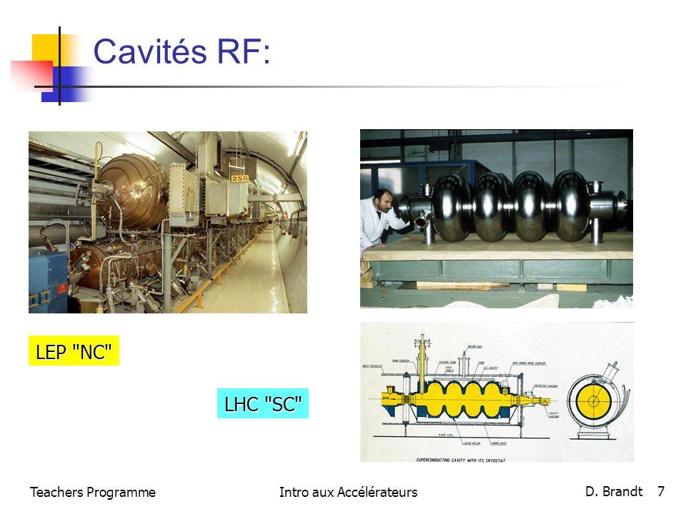 Cavités RF: LEP