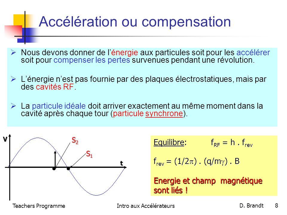Teachers ProgrammeIntro aux Accélérateurs D. Brandt 8 Accélération ou compensation Nous devons donner de lénergie aux particules soit pour les accélér