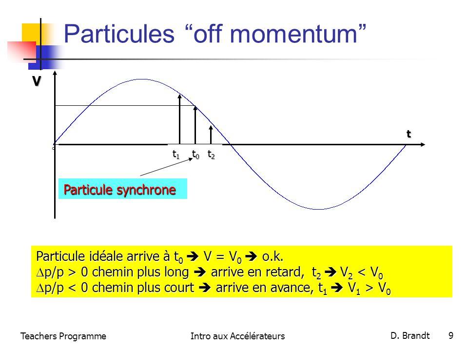 Teachers ProgrammeIntro aux Accélérateurs D. Brandt 9 Particules off momentum V t t0t0t0t0 t1t1t1t1 t2t2t2t2 Particule idéale arrive à t 0 V = V 0 o.k