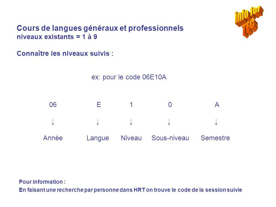 Cours de langues généraux et professionnels niveaux existants = 1 à 9 Connaître les niveaux suivis : ex: pour le code 06E10A 06 Année E Langue 1 Niveau 0 Sous-niveau A Semestre Pour information : En faisant une recherche par personne dans HRT on trouve le code de la session suivie