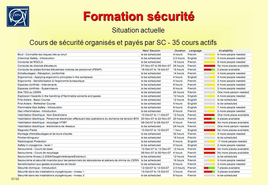 SC/GS Formation sécurité Cours de sécurité organisés et payés par SC - 35 cours actifs Situation actuelle