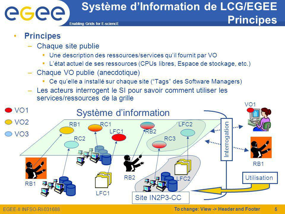 Enabling Grids for E-sciencE EGEE-II INFSO-RI-031688 To change: View -> Header and Footer 6 Architecture globale : Origine du SI actuel Globus: architecture MDS-2 (Monitoring and Discovery System) Cache contains info from A and B Client 1Client 2 Client 2 uses GIIS for searching collective information GIIS Cache contains info from A and B Client 1Client 2 Client 2 uses GIIS for searching collective information Resource A GRIS IP Resource A GRIS IP Resource B GRIS IP Resource B GRIS IP Client 1 searches the GRIS directly GRIS register with GIIS GIIS requests info from GRIS services Grid Resource Information Service Grid Index Information Service 1 2 Storage Element Gridftp Computing Element Gatekeeper Information Provider IP