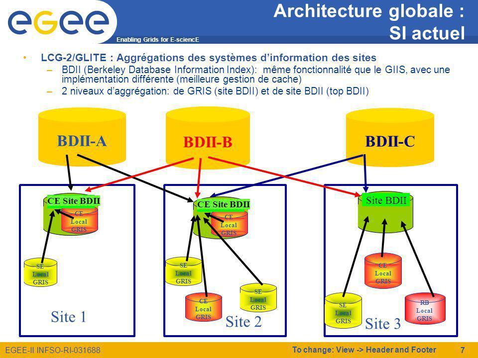 Enabling Grids for E-sciencE EGEE-II INFSO-RI-031688 To change: View -> Header and Footer 18 Plan Introduction Système dInformation de LCG/EGEE Utilisation du Système dInformation Exploitation et Système dinformation GOC DB Tests fonctionnels et filtrage du SI Conclusions Annexes