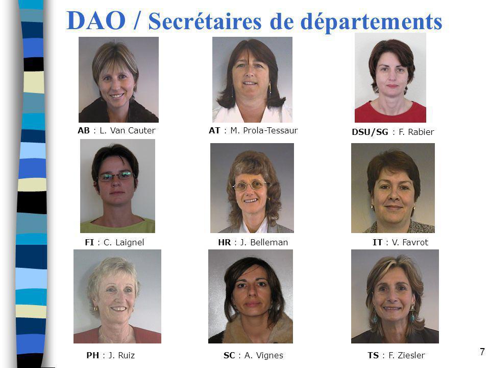 7 DAO / Secrétaires de départements AB : L. Van CauterAT : M. Prola-Tessaur DSU/SG : F. Rabier FI : C. LaignelHR : J. BellemanIT : V. Favrot PH : J. R