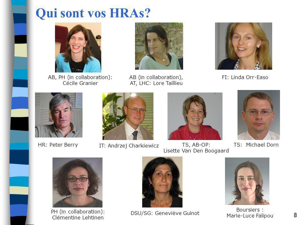 8 Qui sont vos HRAs? AB (in collaboration), AT, LHC: Lore Taillieu FI: Linda Orr-Easo IT: Andrzej Charkiewicz TS, AB-OP: Lisette Van Den Boogaard DSU/