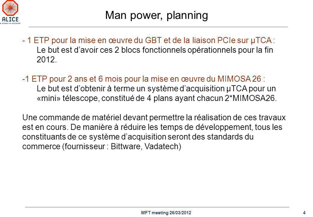 4MFT meeting 26/03/2012 Man power, planning - 1 ETP pour la mise en œuvre du GBT et de la liaison PCIe sur µTCA : Le but est davoir ces 2 blocs fonctionnels opérationnels pour la fin 2012.