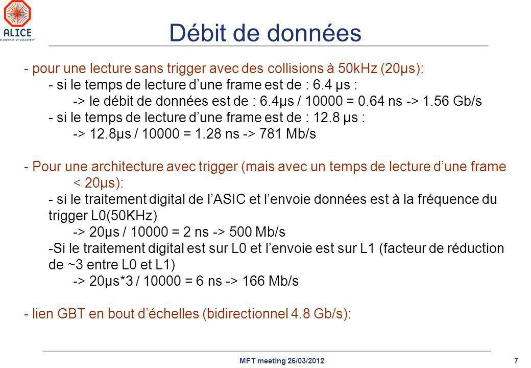 7MFT meeting 26/03/2012 Débit de données - pour une lecture sans trigger avec des collisions à 50kHz (20µs): - si le temps de lecture dune frame est de : 6.4 µs : -> le débit de données est de : 6.4µs / 10000 = 0.64 ns -> 1.56 Gb/s - si le temps de lecture dune frame est de : 12.8 µs : -> 12.8µs / 10000 = 1.28 ns -> 781 Mb/s - Pour une architecture avec trigger (mais avec un temps de lecture dune frame < 20µs): - si le traitement digital de lASIC et lenvoie données est à la fréquence du trigger L0(50KHz) -> 20µs / 10000 = 2 ns -> 500 Mb/s -Si le traitement digital est sur L0 et lenvoie est sur L1 (facteur de réduction de ~3 entre L0 et L1) -> 20µs*3 / 10000 = 6 ns -> 166 Mb/s - lien GBT en bout déchelles (bidirectionnel 4.8 Gb/s):