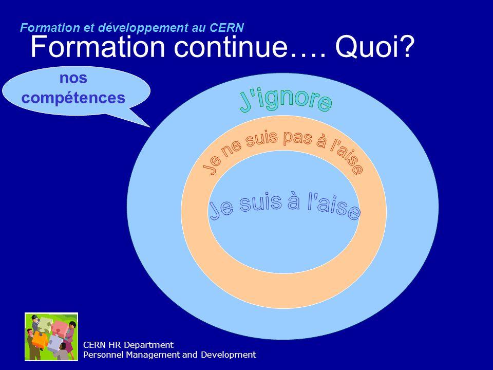 CERN HR Department Personnel Management and Development Formation et développement au CERN
