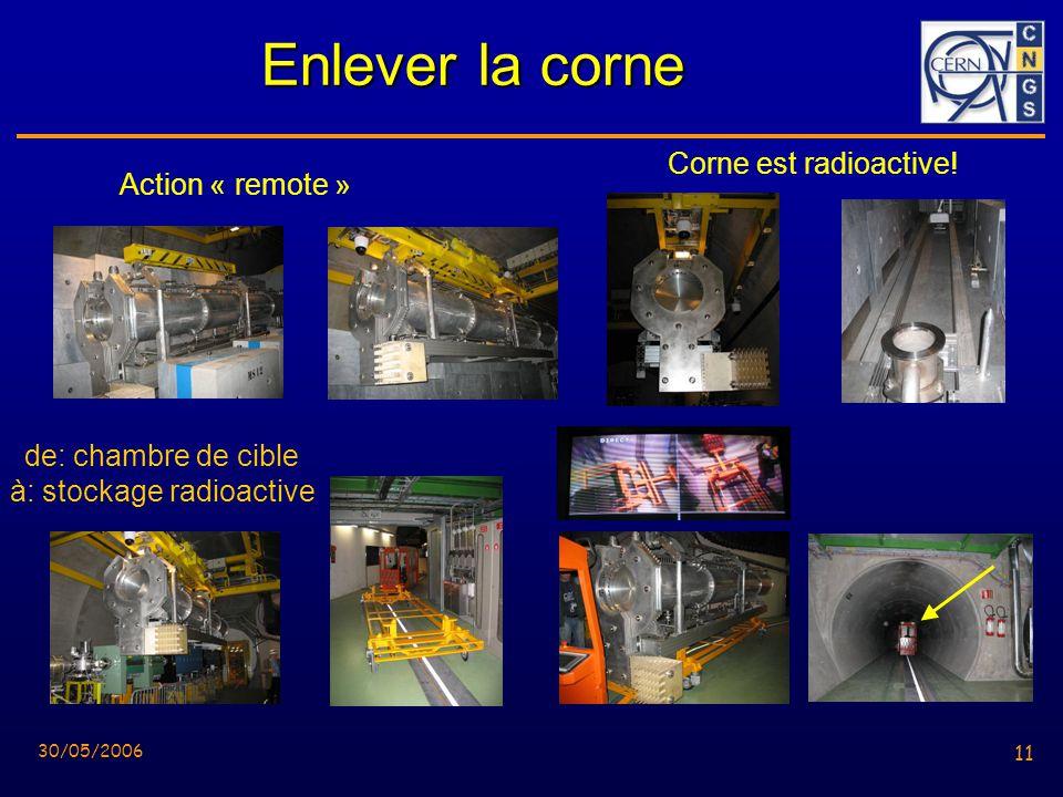 11 30/05/2006 11 Enlever la corne Action « remote » de: chambre de cible à: stockage radioactive Corne est radioactive!