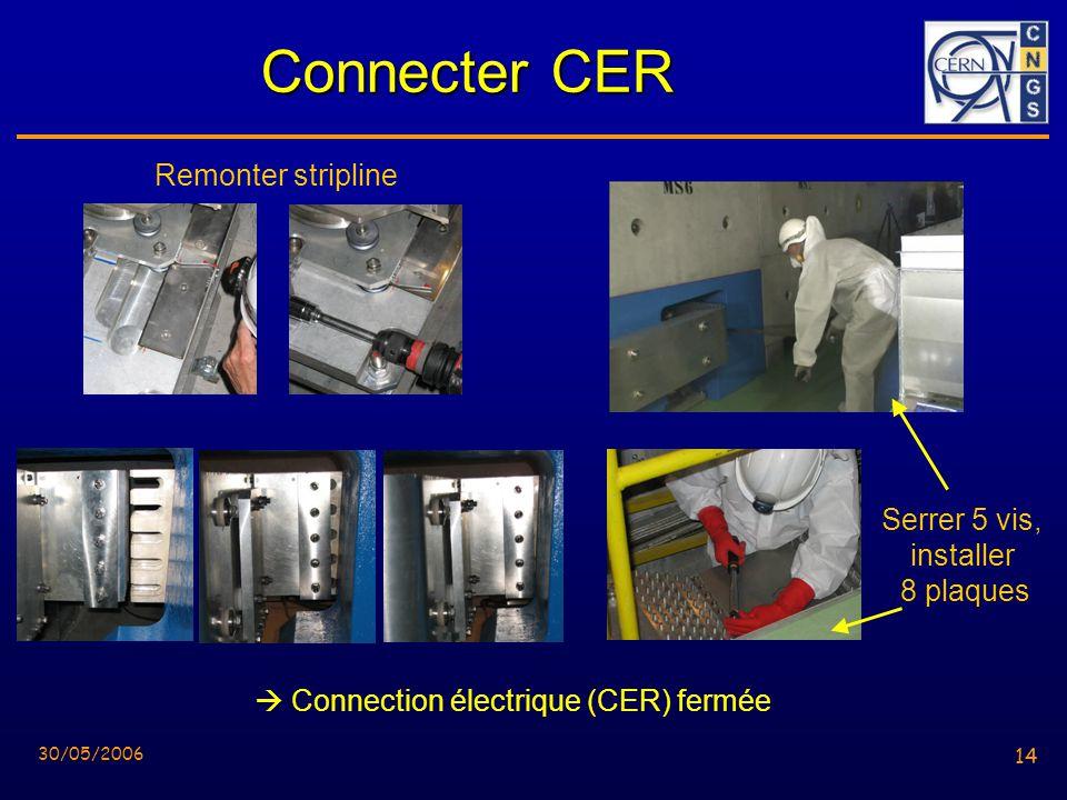 14 30/05/2006 14 Connecter CER Remonter stripline Connection électrique (CER) fermée Serrer 5 vis, installer 8 plaques