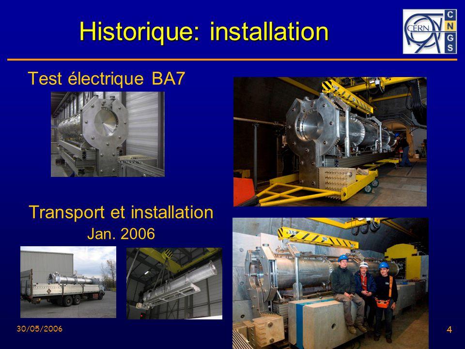 4 30/05/2006 4 Historique: installation Test électrique BA7 Transport et installation Jan. 2006