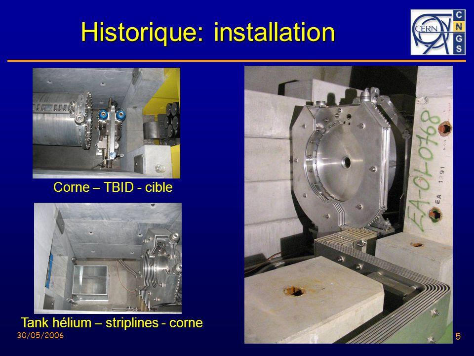 5 30/05/2006 5 Historique: installation Corne – TBID - cible Tank hélium – striplines - corne Depuis Fév.