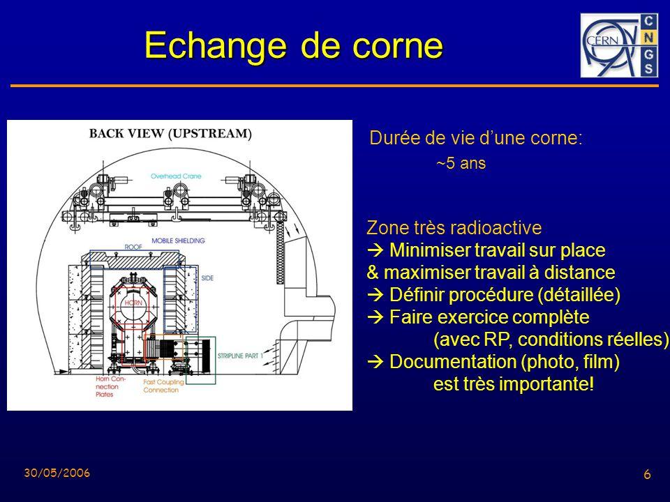 6 30/05/2006 6 Echange de corne Durée de vie dune corne: ~5 ans Zone très radioactive Minimiser travail sur place & maximiser travail à distance Définir procédure (détaillée) Faire exercice complète (avec RP, conditions réelles) Documentation (photo, film) est très importante!